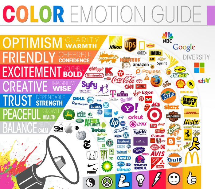 justmeneesha, web design, checklist, colour