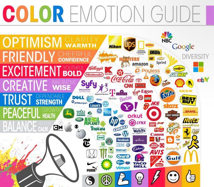 justmeneesha, web design, checklist, colour